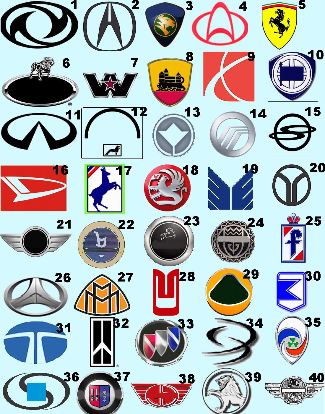 значки автомобилей  и названия